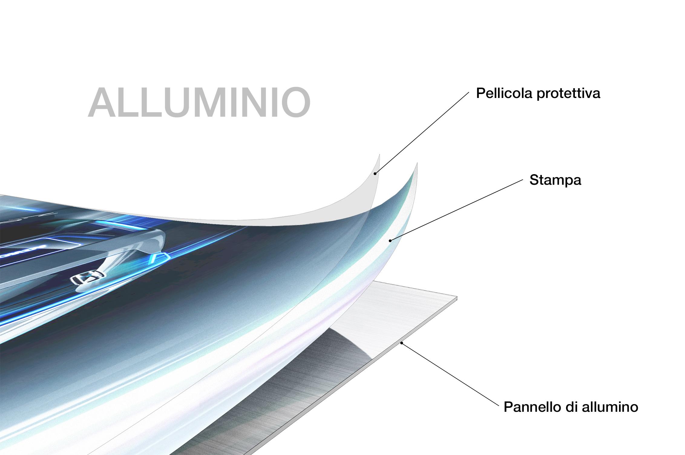 Composizione pannello alluminio
