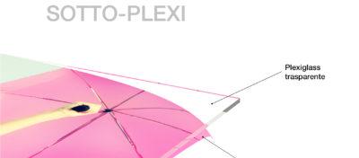 Montaggio sotto plexiglass
