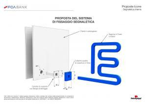Sistema di fissaggio segnaletica small
