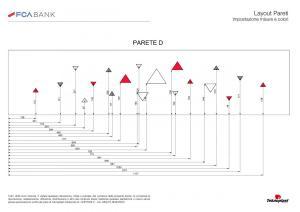 Tavola PARETI - FCA Bank 01 small